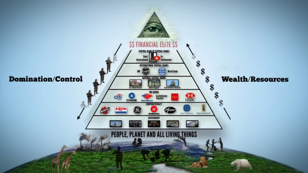 TAX PARADISES and corruption are the top of this pyramid.